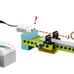 Actividad Life Hack con LEGO Education WeDo 2.0 | #LessonPlans