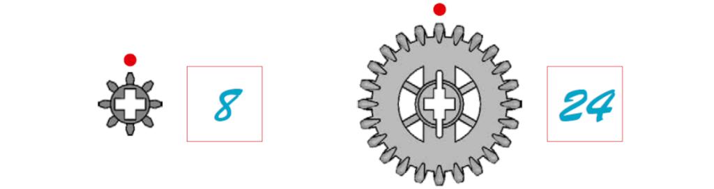Actividad Carrusel con Máquinas y Mecanismos Simples LEGO Education ROBOTIX