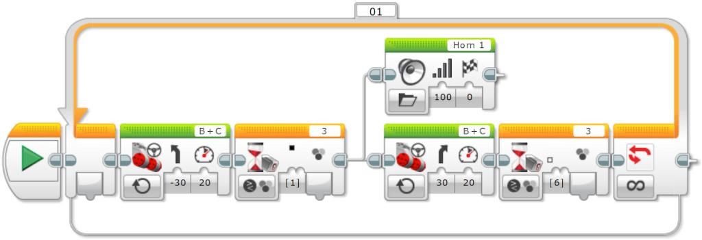 Actividad Línea de Detección LEGO MINDSTORMS Education EV3